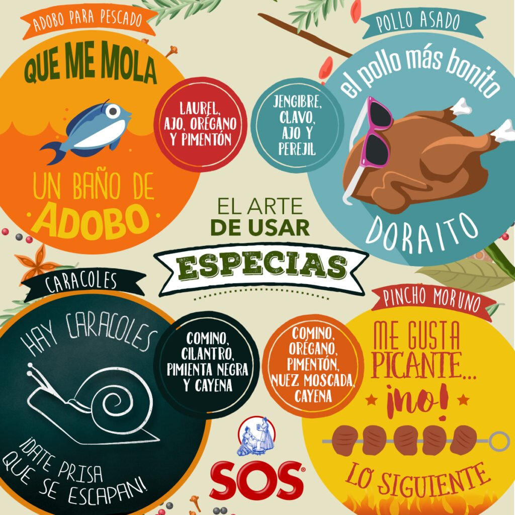 Diseños para redes sociales Arroz SOS - Creaktiva