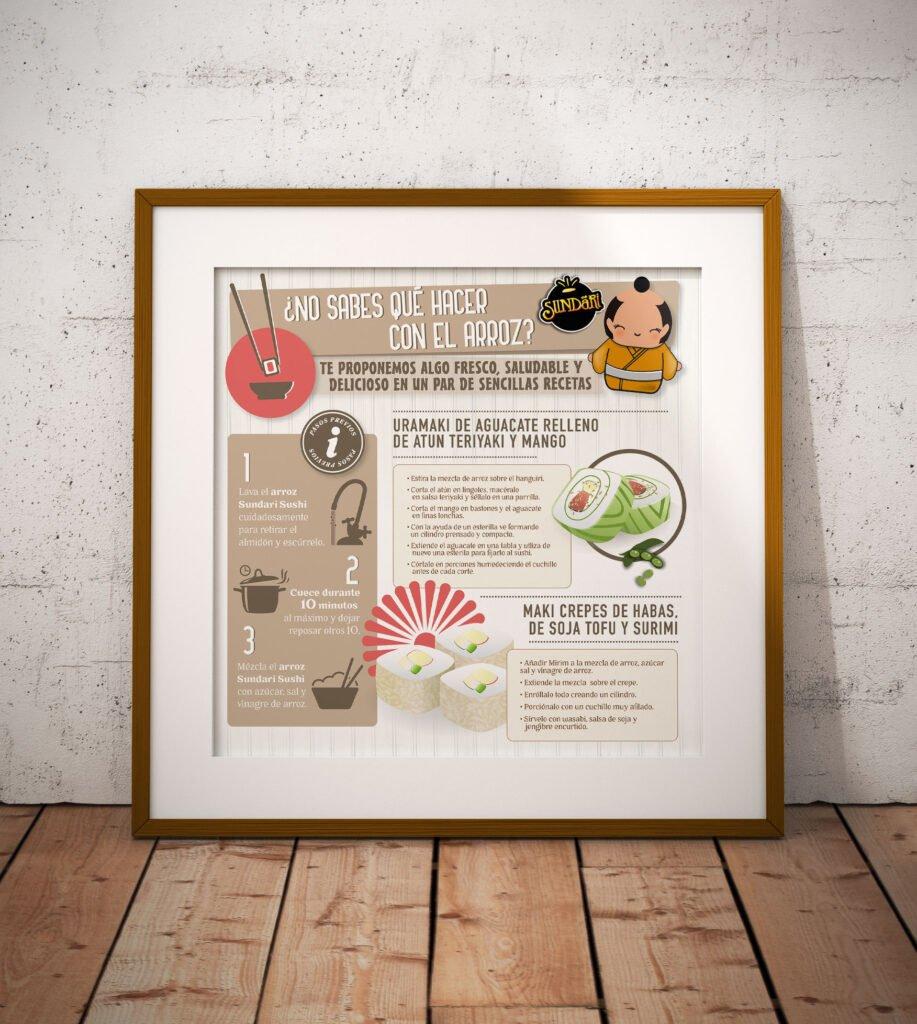 Infografía para preparar Sushi con arroz Sundari - Creaktiva